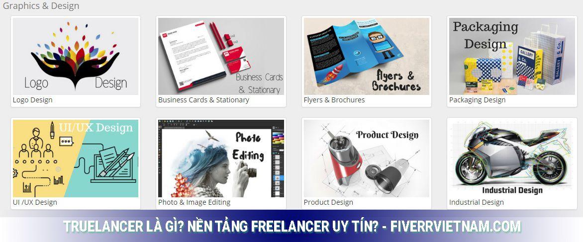 truelancer là gì - mua dịch vụ 3